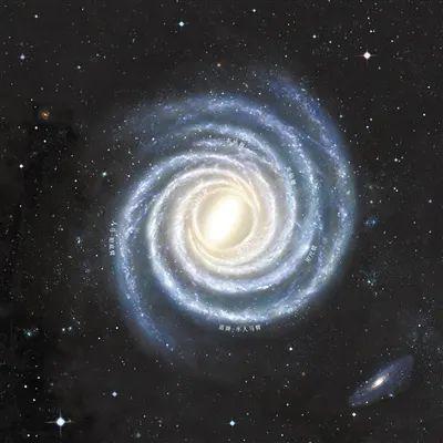 郑兴武和美国哈佛―斯密松天体物理中心里德绘制的银河系结构图。