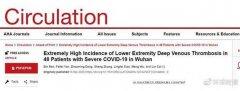 新冠死亡重要原因:深静脉血栓在新冠重症患者的发生率高达85.4%